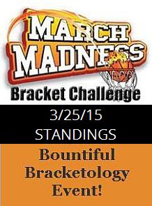 "First Annual ""Bountiful Bracketology""3-25-15 sTANDINGS"